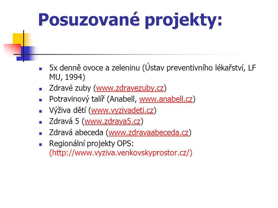 Posuzované projekty: 5x denně ovoce a zeleninu (Ústav preventivního lékařství, LF MU, 1994) Zdravé zuby (www.zdravezuby.cz)www.zdravezuby.cz Potravino