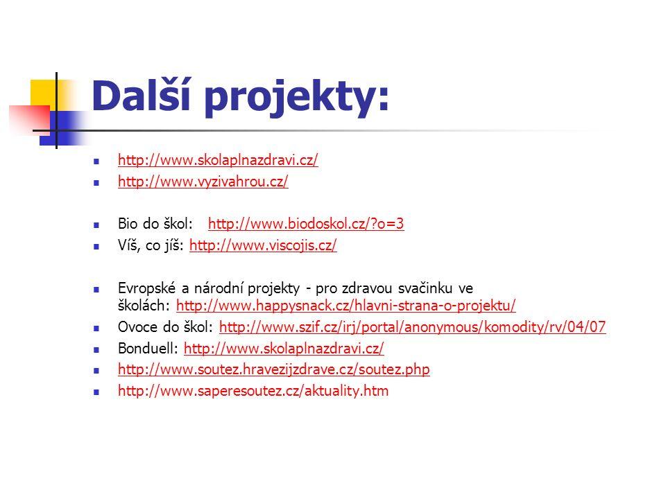 Další projekty: http://www.skolaplnazdravi.cz/ http://www.vyzivahrou.cz/ Bio do škol: http://www.biodoskol.cz/?o=3http://www.biodoskol.cz/?o=3 Víš, co