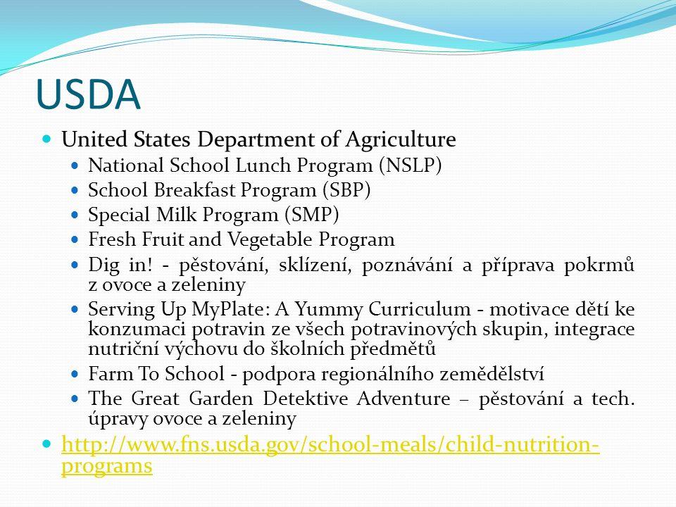 USDA United States Department of Agriculture National School Lunch Program (NSLP) School Breakfast Program (SBP) Special Milk Program (SMP) Fresh Frui