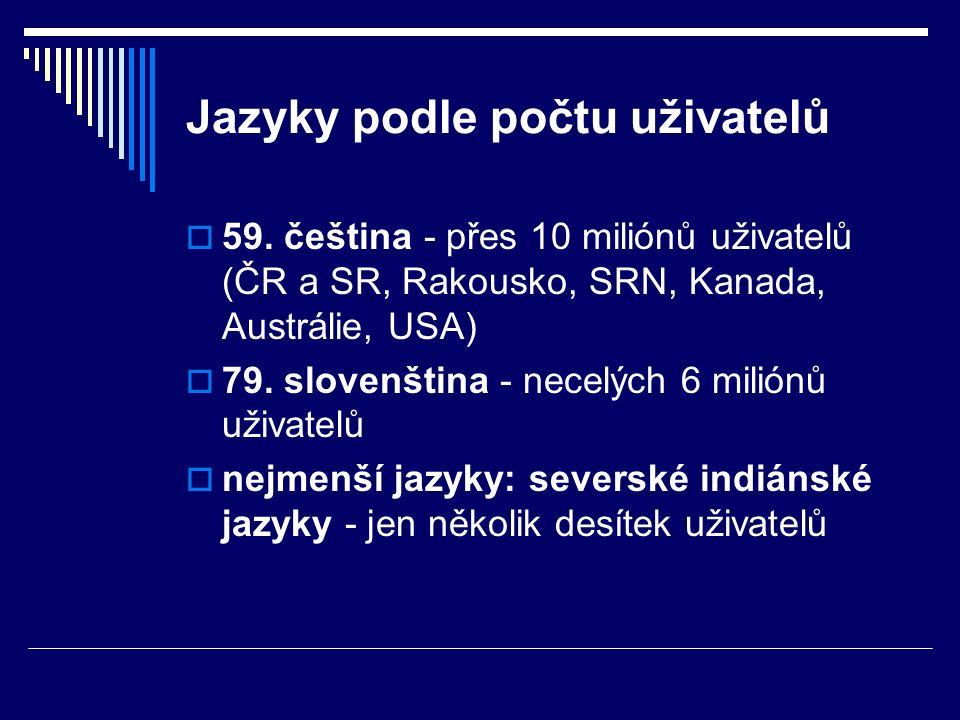 Jazyky podle počtu uživatelů  59.