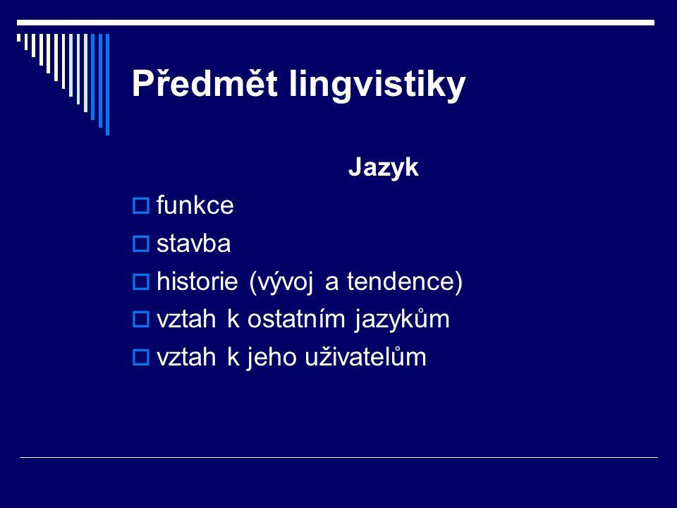 Předmět lingvistiky Jazyk  funkce  stavba  historie (vývoj a tendence)  vztah k ostatním jazykům  vztah k jeho uživatelům