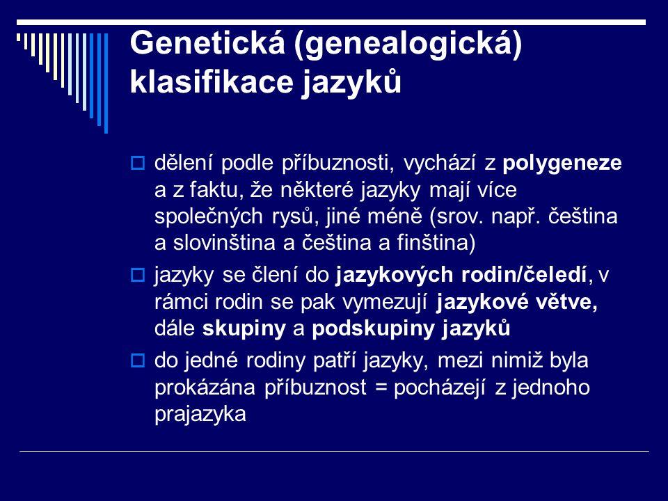 Genetická (genealogická) klasifikace jazyků  dělení podle příbuznosti, vychází z polygeneze a z faktu, že některé jazyky mají více společných rysů, jiné méně (srov.