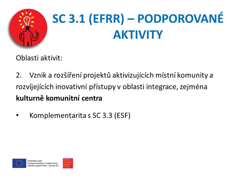 SC 3.1 (EFRR) – PODPOROVANÉ AKTIVITY Oblasti aktivit: 2.