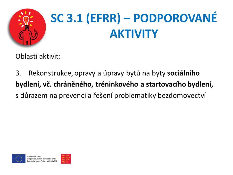 SC 3.1 (EFRR) – PODPOROVANÉ AKTIVITY Oblasti aktivit: 3.