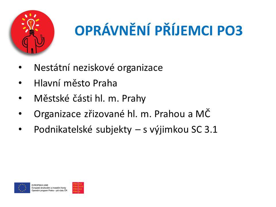 OPRÁVNĚNÍ PŘÍJEMCI PO3 Nestátní neziskové organizace Hlavní město Praha Městské části hl.