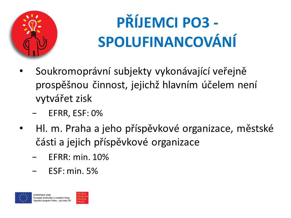 PŘÍJEMCI PO3 - SPOLUFINANCOVÁNÍ Soukromoprávní subjekty vykonávající veřejně prospěšnou činnost, jejichž hlavním účelem není vytvářet zisk −EFRR, ESF: 0% Hl.