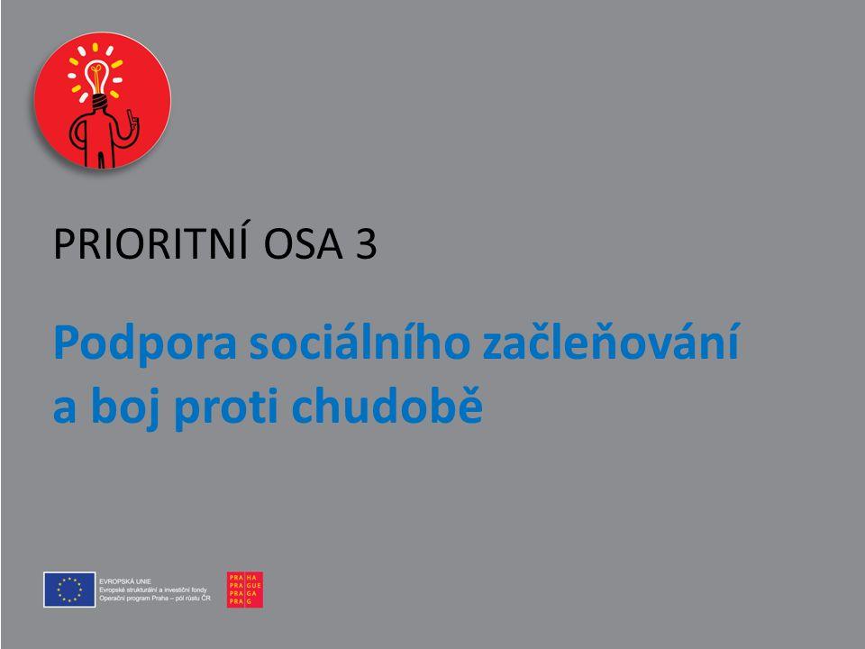 PRIORITNÍ OSA 3 Podpora sociálního začleňování a boj proti chudobě