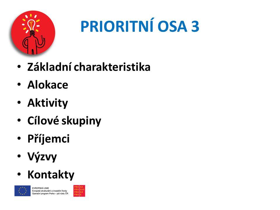 PRIORITNÍ OSA 3 Základní charakteristika Alokace Aktivity Cílové skupiny Příjemci Výzvy Kontakty
