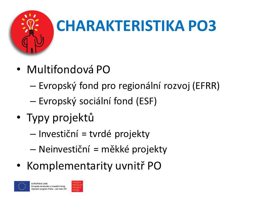 CHARAKTERISTIKA PO3 Multifondová PO – Evropský fond pro regionální rozvoj (EFRR) – Evropský sociální fond (ESF) Typy projektů – Investiční = tvrdé projekty – Neinvestiční = měkké projekty Komplementarity uvnitř PO