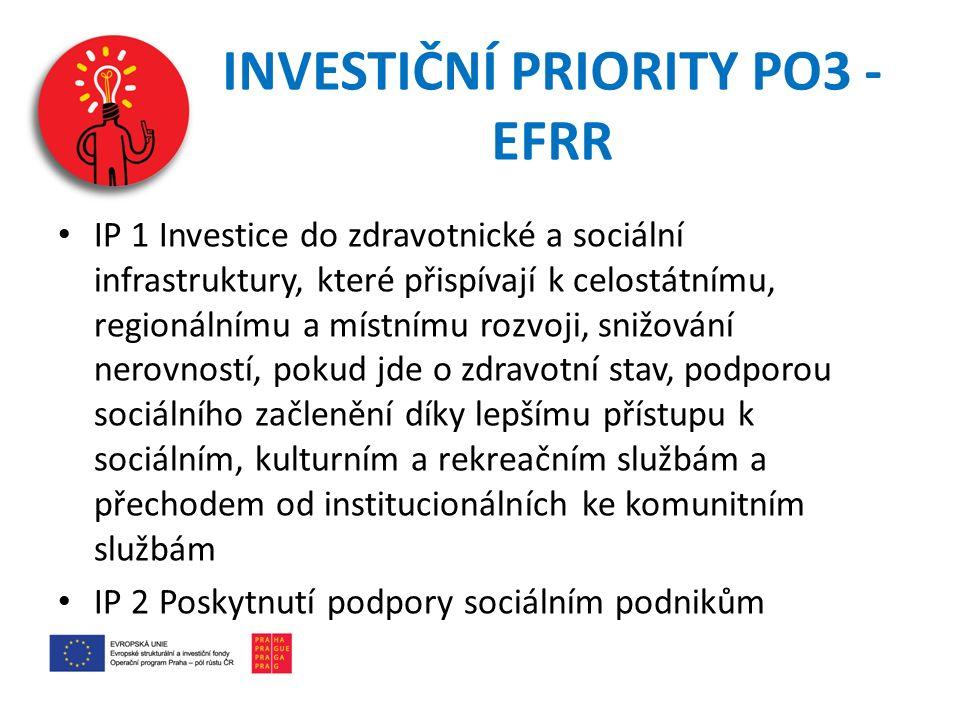 INVESTIČNÍ PRIORITY PO3 - EFRR IP 1 Investice do zdravotnické a sociální infrastruktury, které přispívají k celostátnímu, regionálnímu a místnímu rozvoji, snižování nerovností, pokud jde o zdravotní stav, podporou sociálního začlenění díky lepšímu přístupu k sociálním, kulturním a rekreačním službám a přechodem od institucionálních ke komunitním službám IP 2 Poskytnutí podpory sociálním podnikům