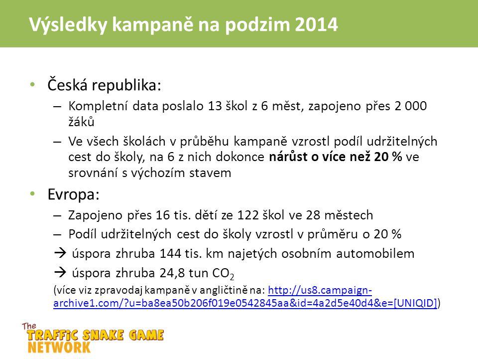 Výsledky kampaně na podzim 2014 Česká republika: – Kompletní data poslalo 13 škol z 6 měst, zapojeno přes 2 000 žáků – Ve všech školách v průběhu kampaně vzrostl podíl udržitelných cest do školy, na 6 z nich dokonce nárůst o více než 20 % ve srovnání s výchozím stavem Evropa: – Zapojeno přes 16 tis.