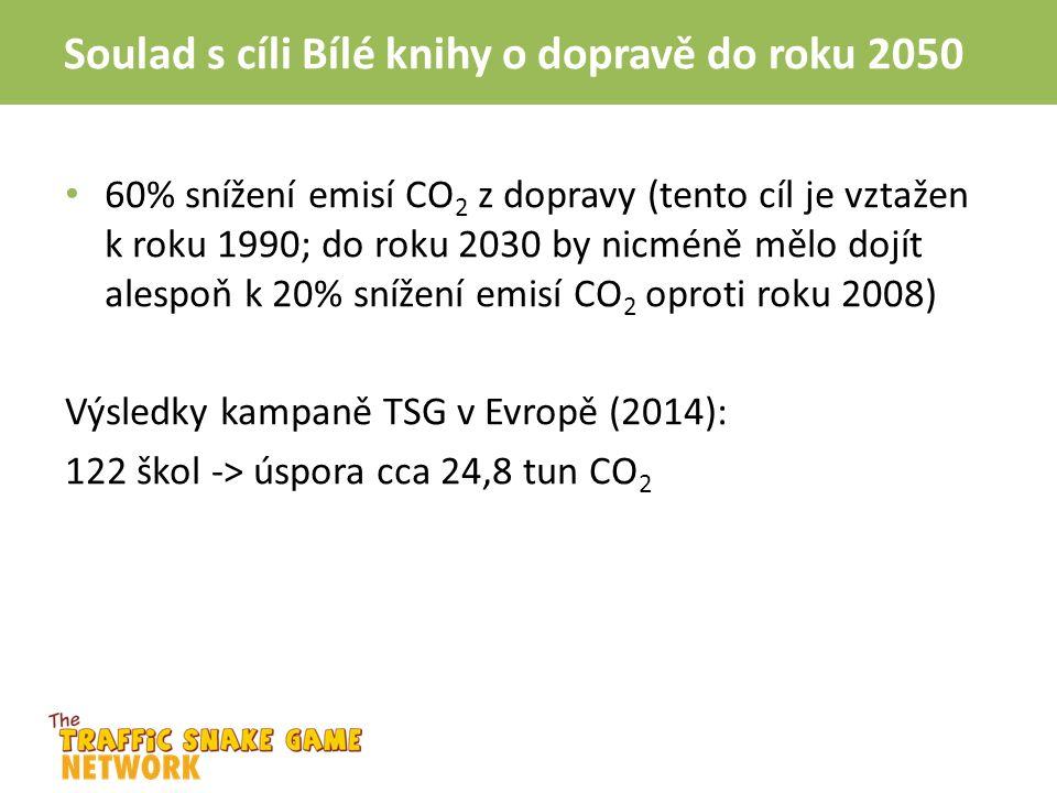 Soulad s cíli Bílé knihy o dopravě do roku 2050 60% snížení emisí CO 2 z dopravy (tento cíl je vztažen k roku 1990; do roku 2030 by nicméně mělo dojít alespoň k 20% snížení emisí CO 2 oproti roku 2008) Výsledky kampaně TSG v Evropě (2014): 122 škol -> úspora cca 24,8 tun CO 2