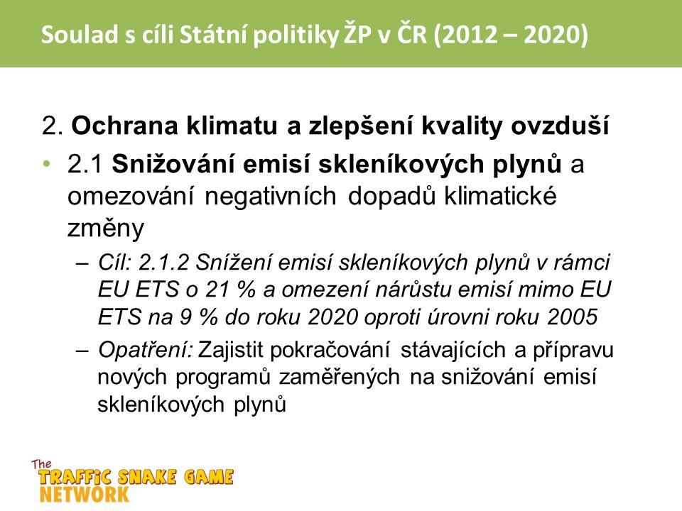 Soulad s cíli Státní politiky ŽP v ČR (2012 – 2020) 2.