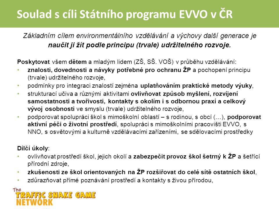 Soulad s cíli Státního programu EVVO v ČR Základním cílem environmentálního vzdělávání a výchovy další generace je naučit ji žít podle principu (trvale) udržitelného rozvoje.