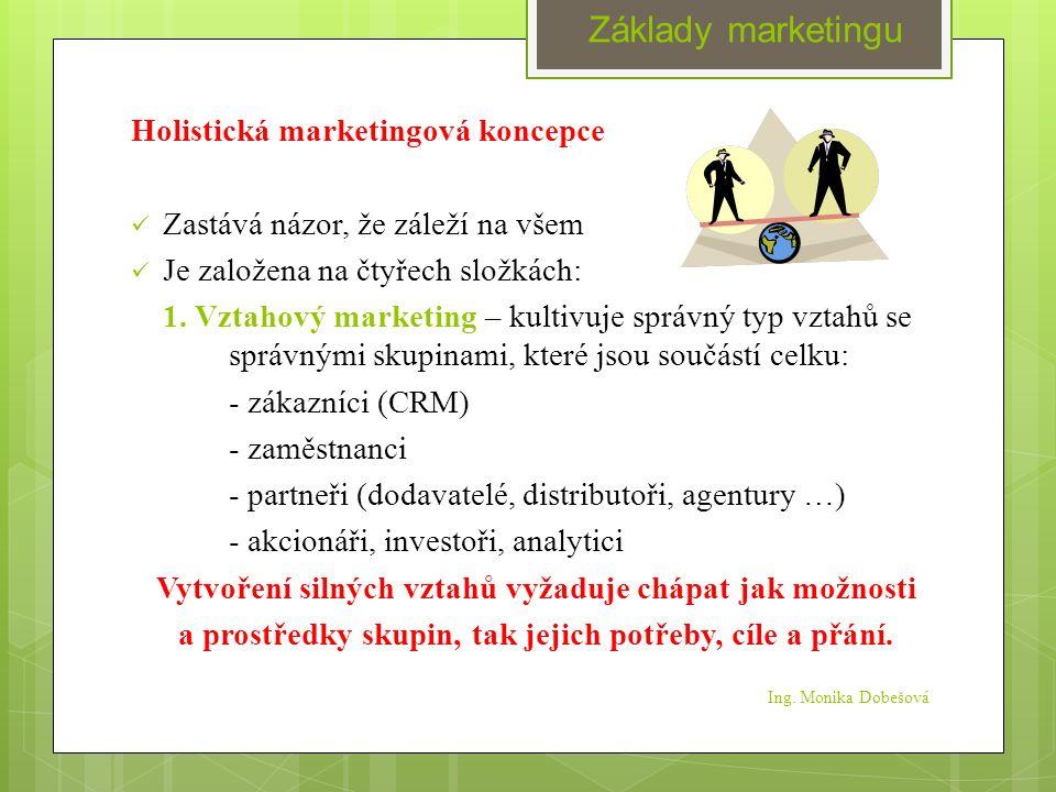 Ing. Monika Dobešová Holistická marketingová koncepce Zastává názor, že záleží na všem Je založena na čtyřech složkách: 1. Vztahový marketing – kultiv