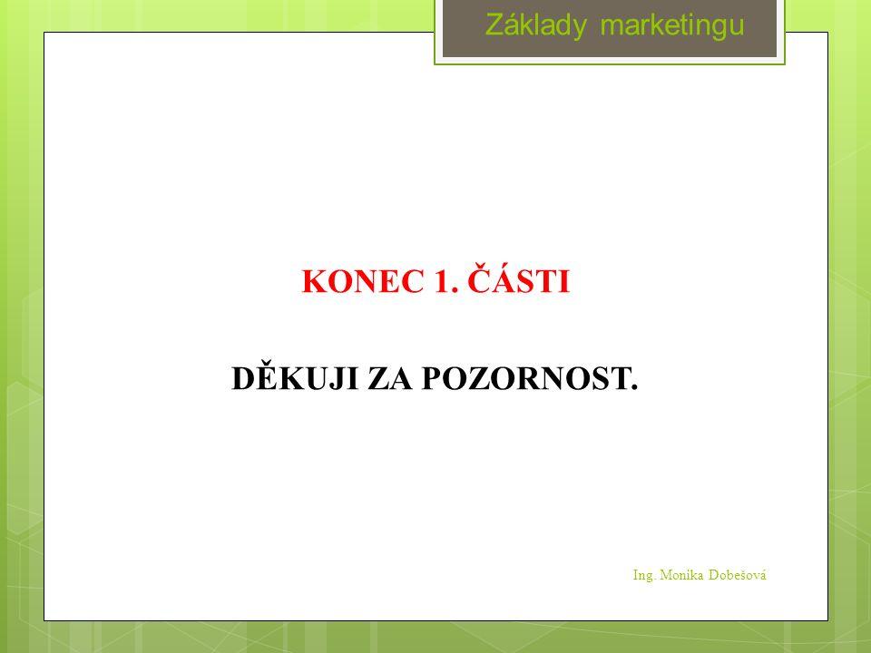 Ing. Monika Dobešová KONEC 1. ČÁSTI DĚKUJI ZA POZORNOST. Základy marketingu