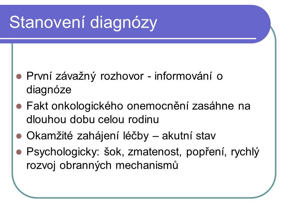Stanovení diagnózy První závažný rozhovor - informování o diagnóze Fakt onkologického onemocnění zasáhne na dlouhou dobu celou rodinu Okamžité zahájen
