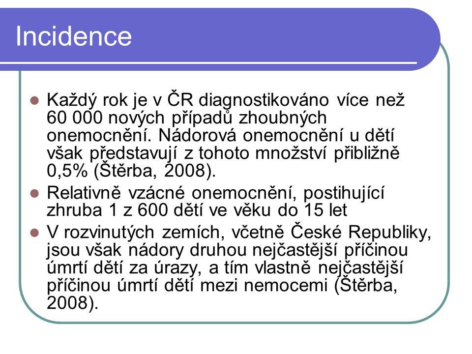 Incidence Každý rok je v ČR diagnostikováno více než 60 000 nových případů zhoubných onemocnění. Nádorová onemocnění u dětí však představují z tohoto