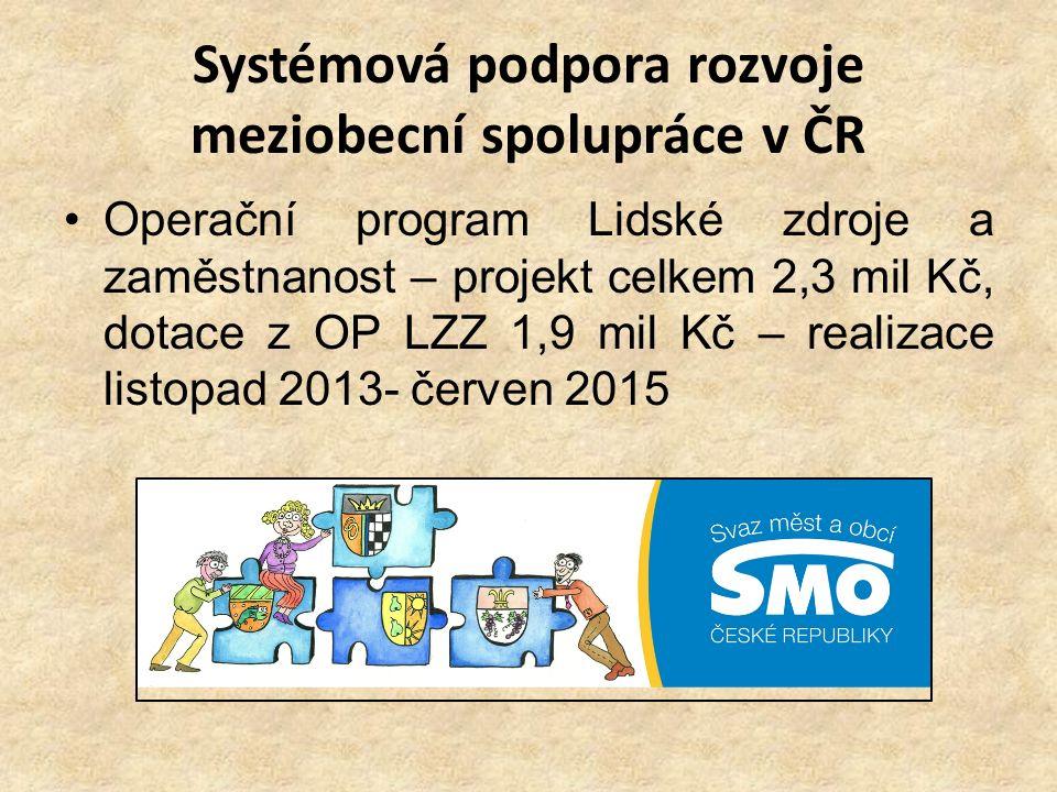 Systémová podpora rozvoje meziobecní spolupráce v ČR Operační program Lidské zdroje a zaměstnanost – projekt celkem 2,3 mil Kč, dotace z OP LZZ 1,9 mil Kč – realizace listopad 2013- červen 2015