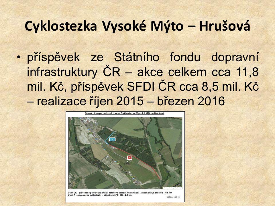 Cyklostezka Vysoké Mýto – Hrušová příspěvek ze Státního fondu dopravní infrastruktury ČR – akce celkem cca 11,8 mil. Kč, příspěvek SFDI ČR cca 8,5 mil
