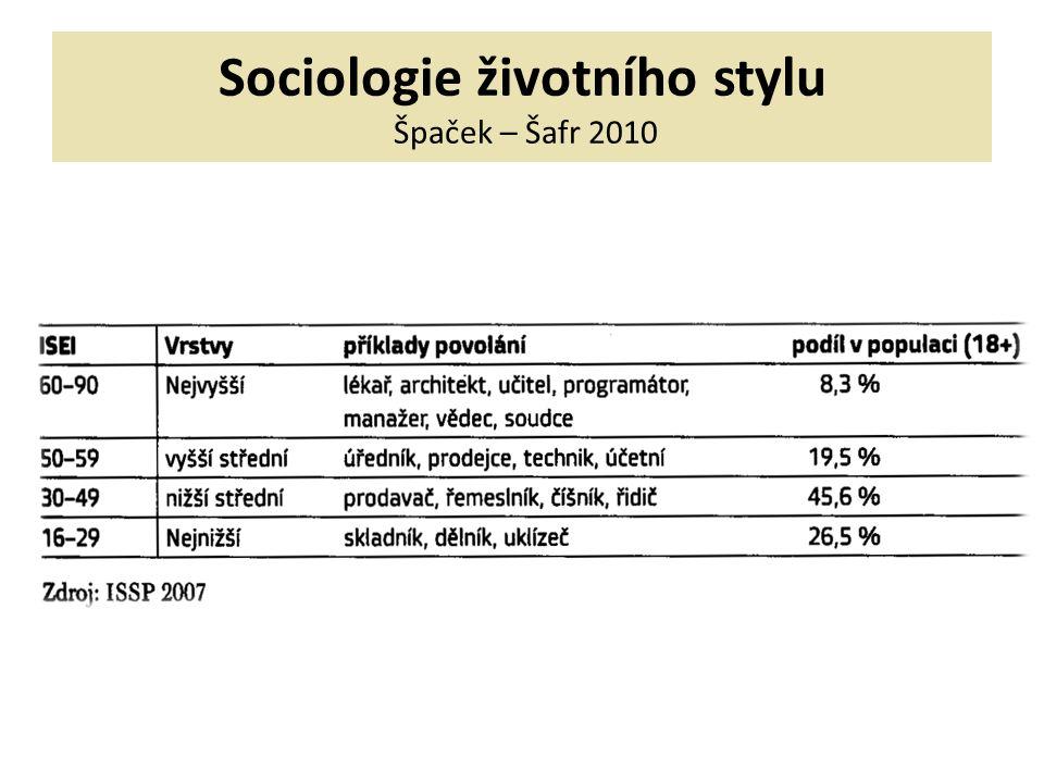 Sociologie životního stylu Špaček – Šafr 2010