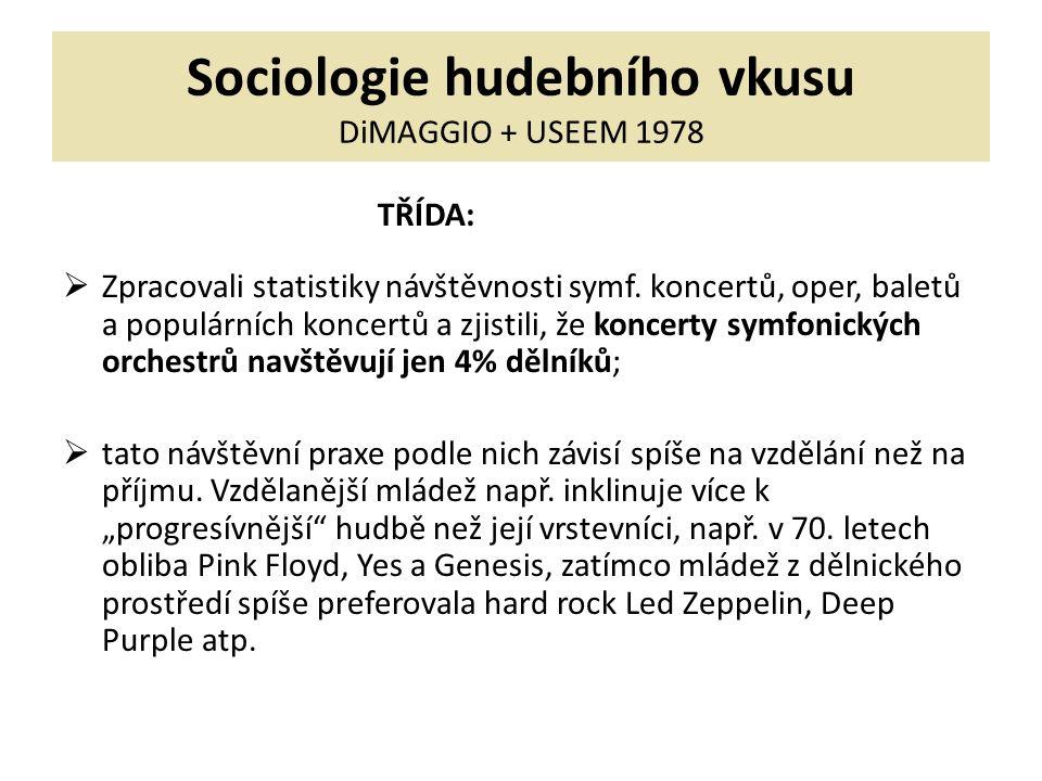 Sociologie hudebního vkusu DiMAGGIO + USEEM 1978 TŘÍDA:  Zpracovali statistiky návštěvnosti symf.