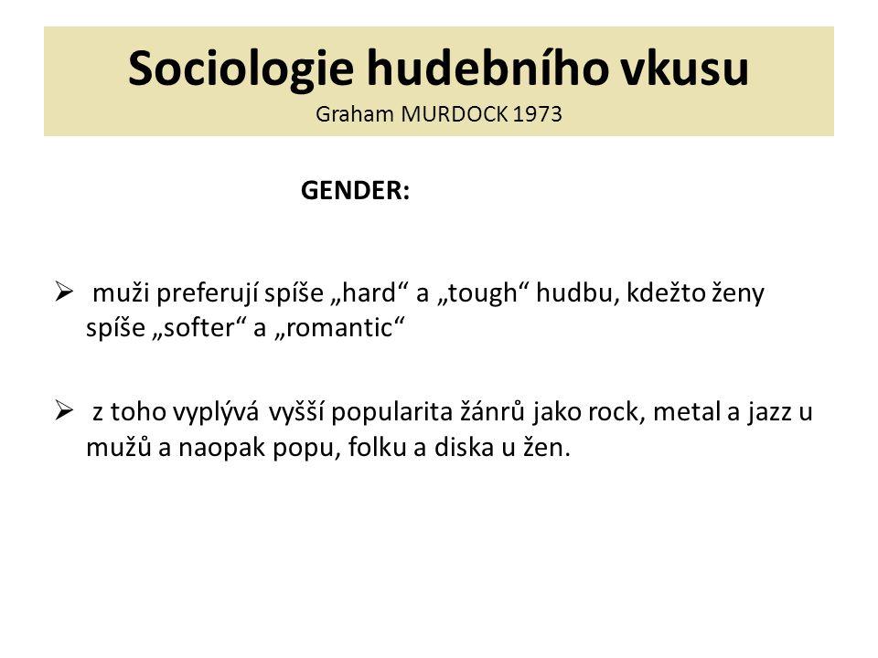 """Sociologie hudebního vkusu Graham MURDOCK 1973 GENDER:  muži preferují spíše """"hard a """"tough hudbu, kdežto ženy spíše """"softer a """"romantic  z toho vyplývá vyšší popularita žánrů jako rock, metal a jazz u mužů a naopak popu, folku a diska u žen."""