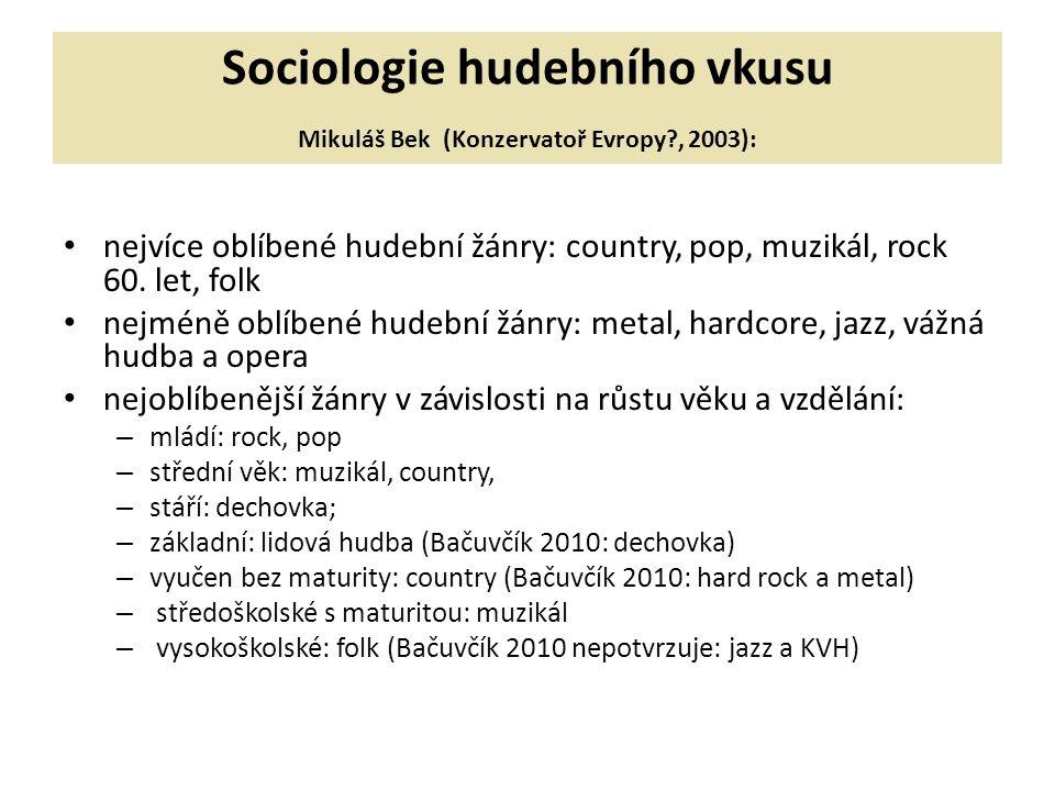 Sociologie hudebního vkusu Mikuláš Bek (Konzervatoř Evropy?, 2003): nejvíce oblíbené hudební žánry: country, pop, muzikál, rock 60.