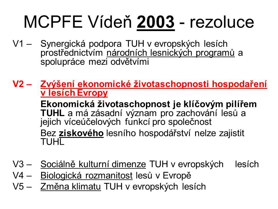MCPFE Vídeň 2003 - rezoluce V1 – Synergická podpora TUH v evropských lesích prostřednictvím národních lesnických programů a spolupráce mezi odvětvími V2 – Zvýšení ekonomické životaschopnosti hospodaření v lesích Evropy Ekonomická životaschopnost je klíčovým pilířem TUHL a má zásadní význam pro zachování lesů a jejich víceúčelových funkcí pro společnost Bez ziskového lesního hospodářství nelze zajistit TUHL V3 – Sociálně kulturní dimenze TUH v evropských lesích V4 – Biologická rozmanitost lesů v Evropě V5 – Změna klimatu TUH v evropských lesích