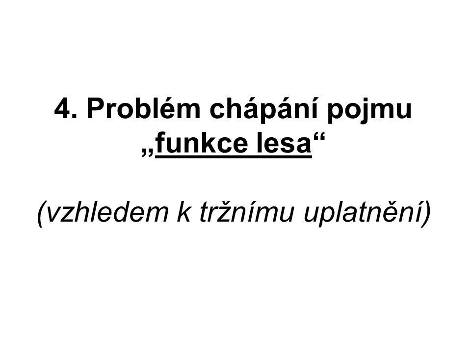 """4. Problém chápání pojmu """"funkce lesa (vzhledem k tržnímu uplatnění)"""