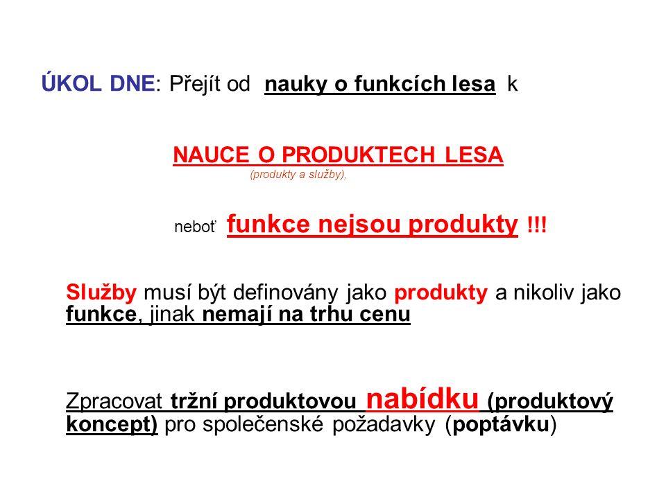ÚKOL DNE: Přejít od nauky o funkcích lesa k NAUCE O PRODUKTECH LESA (produkty a služby), neboť funkce nejsou produkty !!! Služby musí být definovány j