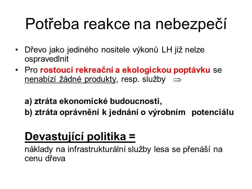 Potřeba reakce na nebezpečí Dřevo jako jediného nositele výkonů LH již nelze ospravedlnit Pro rostoucí rekreační a ekologickou poptávku se nenabízí žádné produkty, resp.