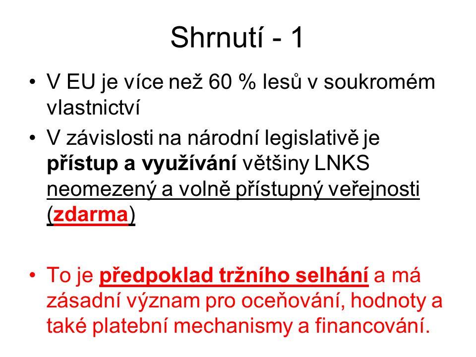 Shrnutí - 1 V EU je více než 60 % lesů v soukromém vlastnictví V závislosti na národní legislativě je přístup a využívání většiny LNKS neomezený a volně přístupný veřejnosti (zdarma) To je předpoklad tržního selhání a má zásadní význam pro oceňování, hodnoty a také platební mechanismy a financování.