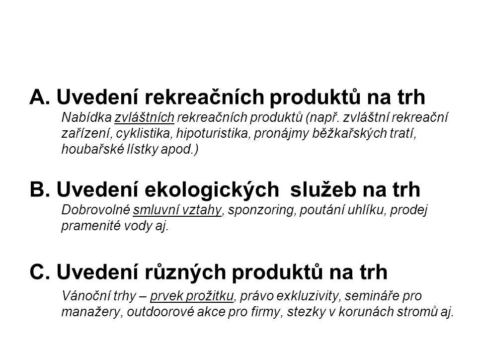 A. Uvedení rekreačních produktů na trh Nabídka zvláštních rekreačních produktů (např.