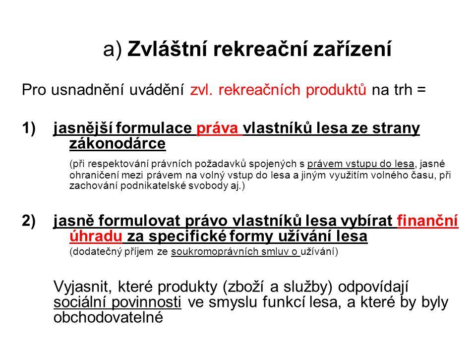 Pro usnadnění uvádění zvl. rekreačních produktů na trh = 1) jasnější formulace práva vlastníků lesa ze strany zákonodárce (při respektování právních p