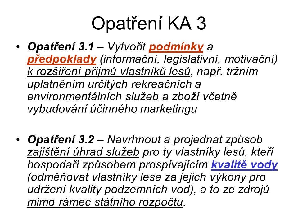 Opatření KA 3 Opatření 3.1 – Vytvořit podmínky a předpoklady (informační, legislativní, motivační) k rozšíření příjmů vlastníků lesů, např. tržním upl