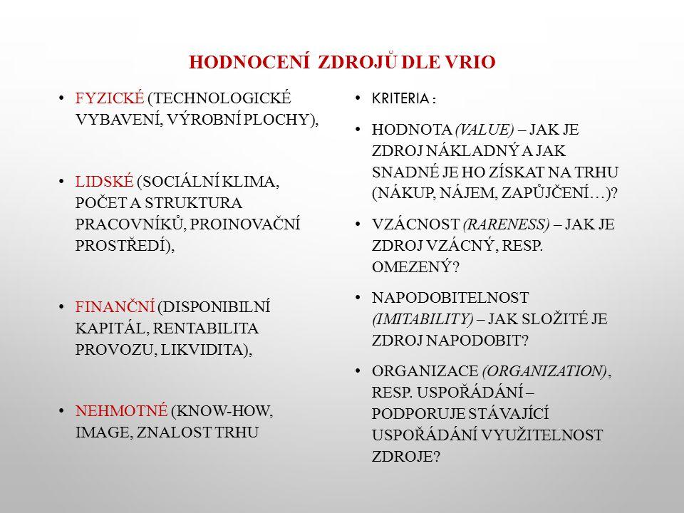 HODNOCENÍ ZDROJŮ DLE VRIO FYZICKÉ (TECHNOLOGICKÉ VYBAVENÍ, VÝROBNÍ PLOCHY), LIDSKÉ (SOCIÁLNÍ KLIMA, POČET A STRUKTURA PRACOVNÍKŮ, PROINOVAČNÍ PROSTŘEDÍ), FINANČNÍ (DISPONIBILNÍ KAPITÁL, RENTABILITA PROVOZU, LIKVIDITA), NEHMOTNÉ (KNOW-HOW, IMAGE, ZNALOST TRHU KRITERIA : HODNOTA (VALUE) – JAK JE ZDROJ NÁKLADNÝ A JAK SNADNÉ JE HO ZÍSKAT NA TRHU (NÁKUP, NÁJEM, ZAPŮJČENÍ…).