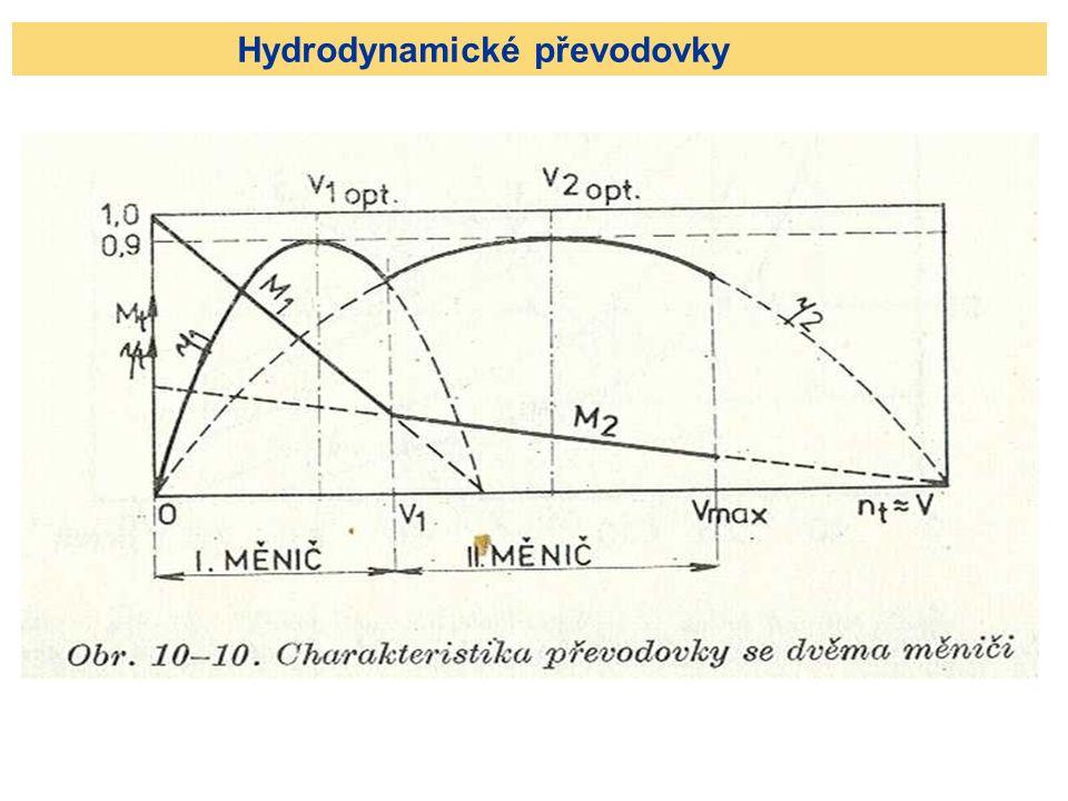 Hydrodynamické převodovky