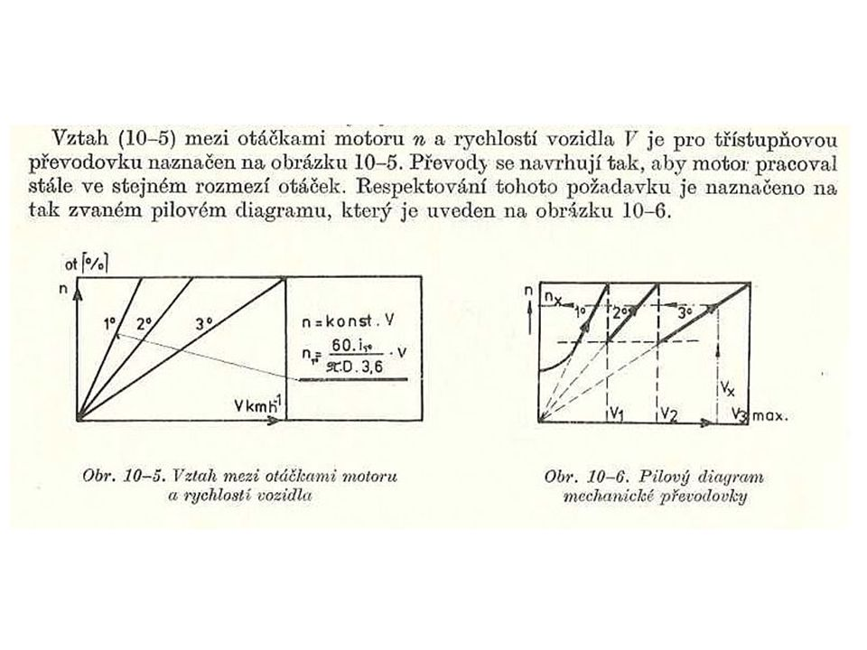 Průběh – znázorněný (červeně i zeleně) již připomíná trakční hyperbolu 1,2,3 a 4 – grafické znázornění průběhu rychlosti při jednotlivých rychlostních stupních