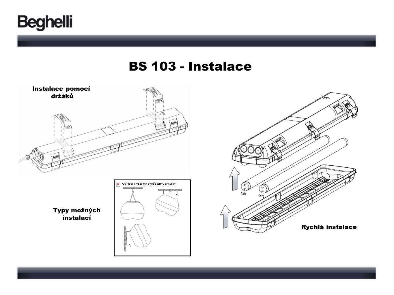 BS 103 - Instalace Rychlá instalace Instalace pomocí držáků Typy možných instalací