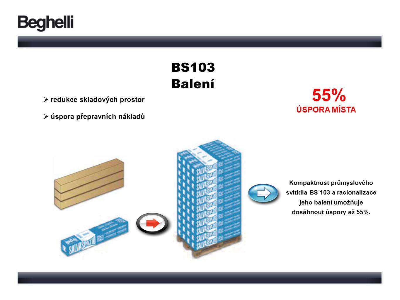 BS103 Balení 55% ÚSPORA MÍSTA Kompaktnost průmyslového svítidla BS 103 a racionalizace jeho balení umožňuje dosáhnout úspory až 55%.  redukce skladov