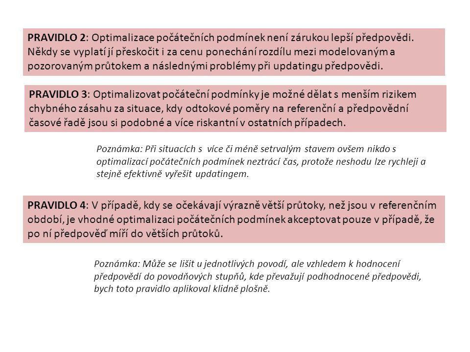 PRAVIDLO 2: Optimalizace počátečních podmínek není zárukou lepší předpovědi.