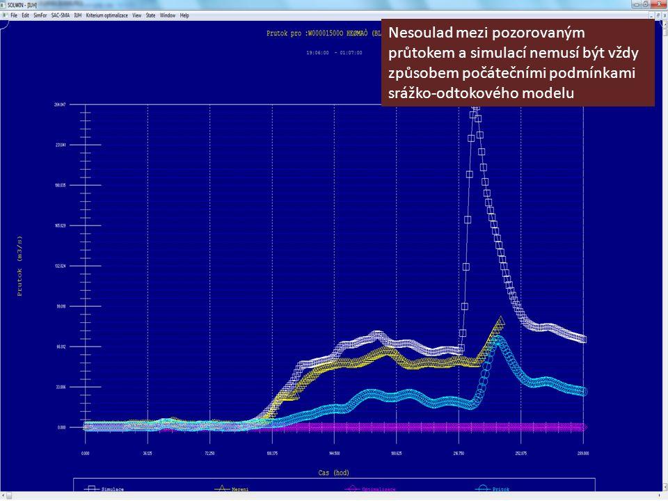 Nesoulad mezi pozorovaným průtokem a simulací nemusí být vždy způsobem počátečními podmínkami srážko-odtokového modelu