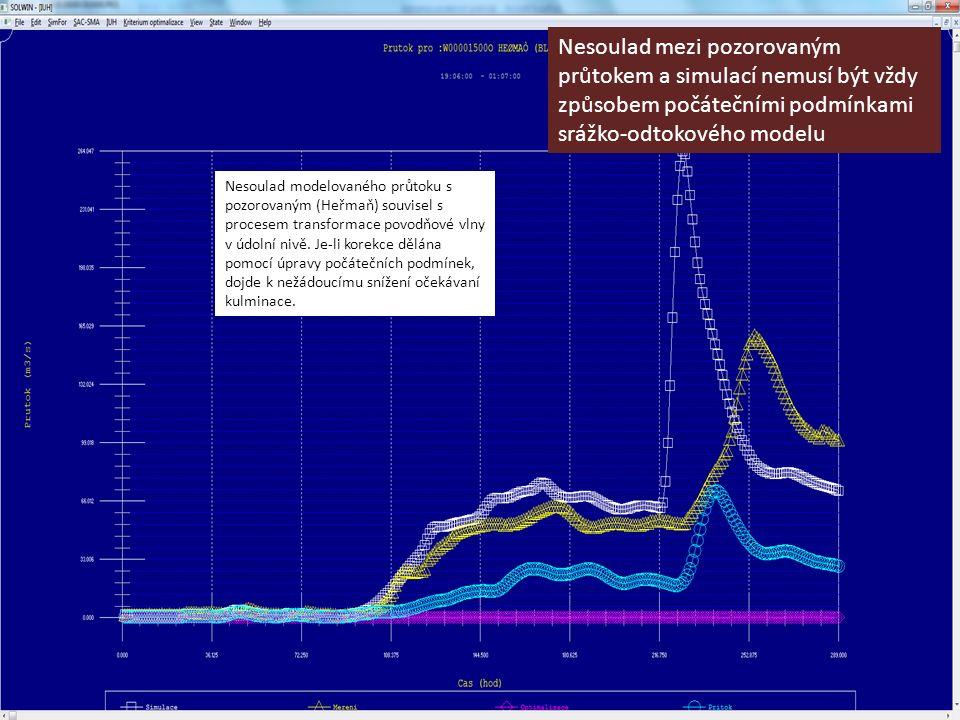 Nesoulad mezi pozorovaným průtokem a simulací nemusí být vždy způsobem počátečními podmínkami srážko-odtokového modelu Nesoulad modelovaného průtoku s pozorovaným (Heřmaň) souvisel s procesem transformace povodňové vlny v údolní nivě.