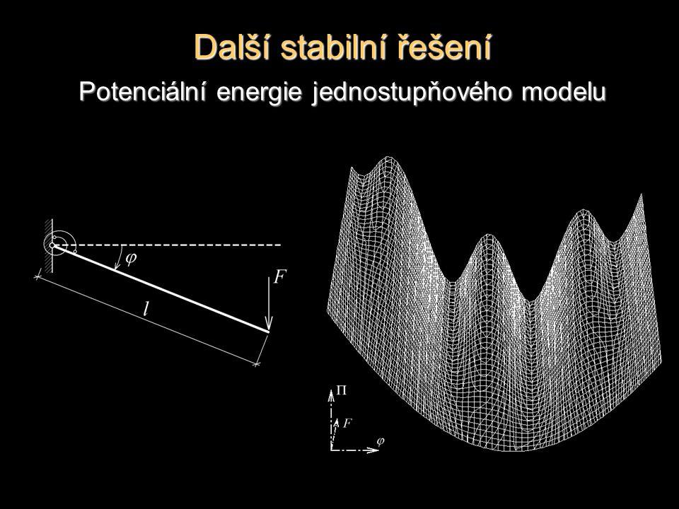 Další stabilní řešení Potenciální energie jednostupňového modelu