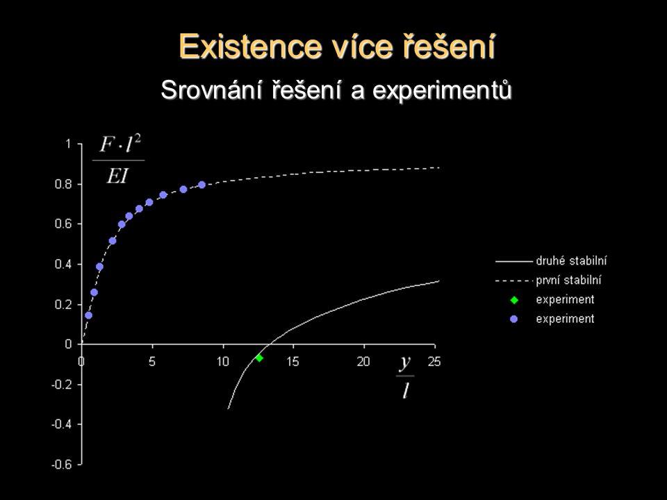 Existence více řešení Srovnání řešení a experimentů
