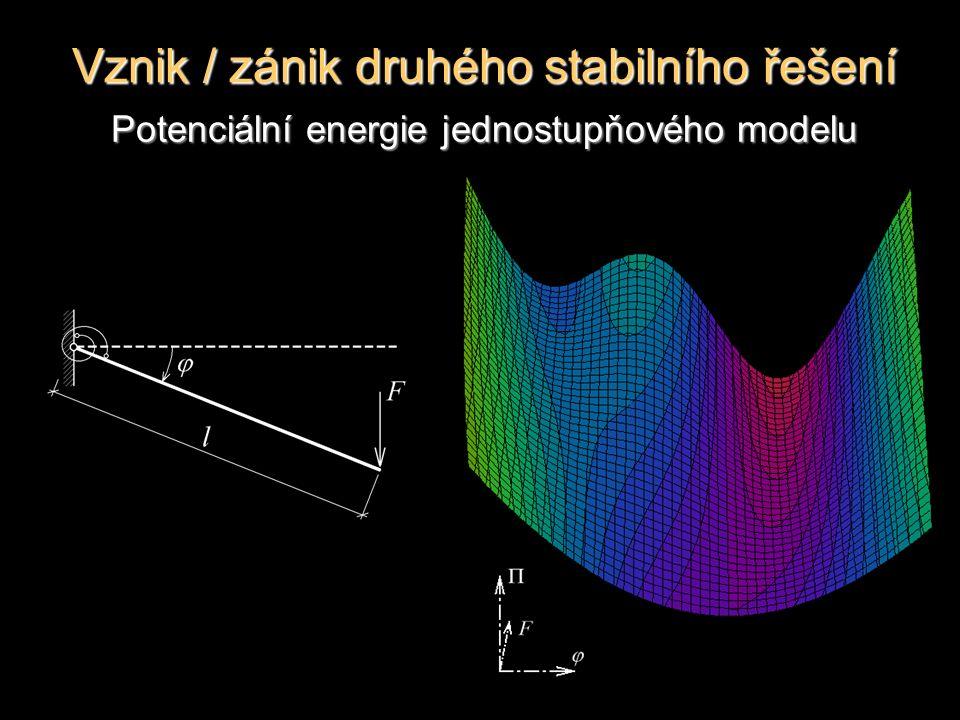 Vznik / zánik druhého stabilního řešení Potenciální energie jednostupňového modelu