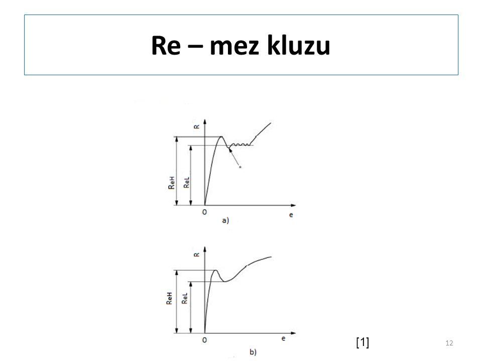 Re – mez kluzu 12 [1]