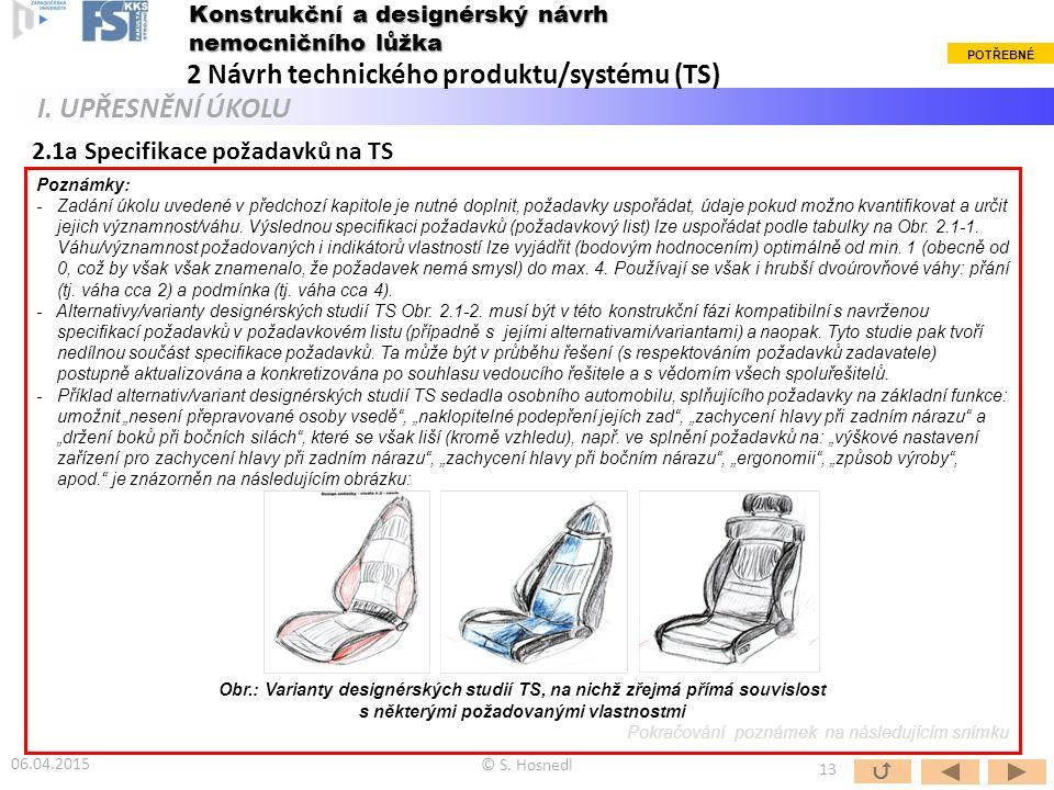 2.1a Specifikace požadavků na TS © S. Hosnedl  13 Konstrukční a designérský návrh nemocničního lůžka 2 Návrh technického produktu/systému (TS) I. UPŘ
