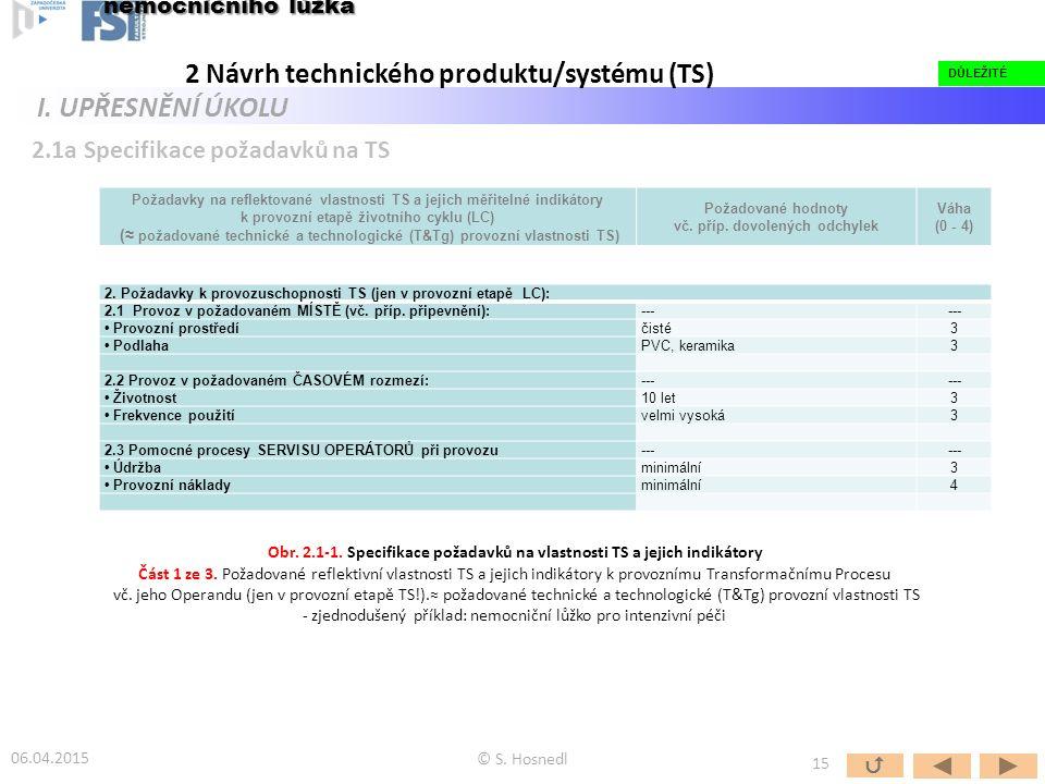 2.1a Specifikace požadavků na TS Obr. 2.1-1. Specifikace požadavků na vlastnosti TS a jejich indikátory Část 1 ze 3. Požadované reflektivní vlastnosti